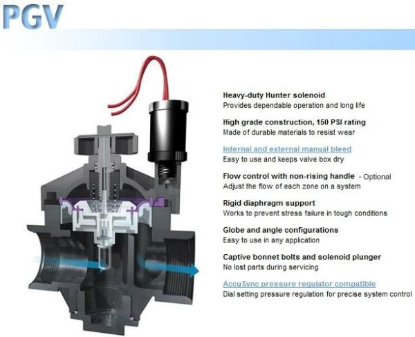 hunter pgv 201 2 quot  valve w  flow control 50mm solenoid hunter water timers manual hunter ec sprinkler timer manual