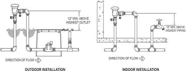 wilkins 720 3  4 u0026quot  backflow preventer pressure vacuum
